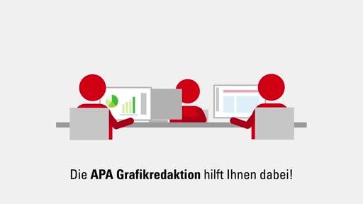APA-Auftragsgrafik